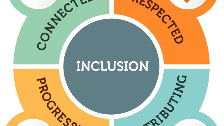 Inclusion  - 55572e904e50d597159fc7563aec7acf Inclusion 768 432 c 81 - Lending Partner
