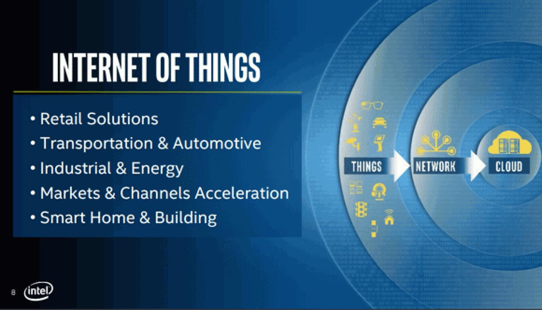 intel-internet-of-things-segments_large
