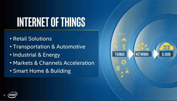 intel-internet-of-things-segments_large